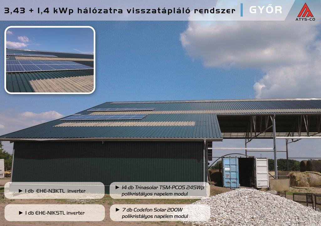 Napelem rendszer Győr